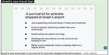 Israel sluit de grenzen voor iedereen die oproept tot een boycot van Israel zelf of de nederzettingen